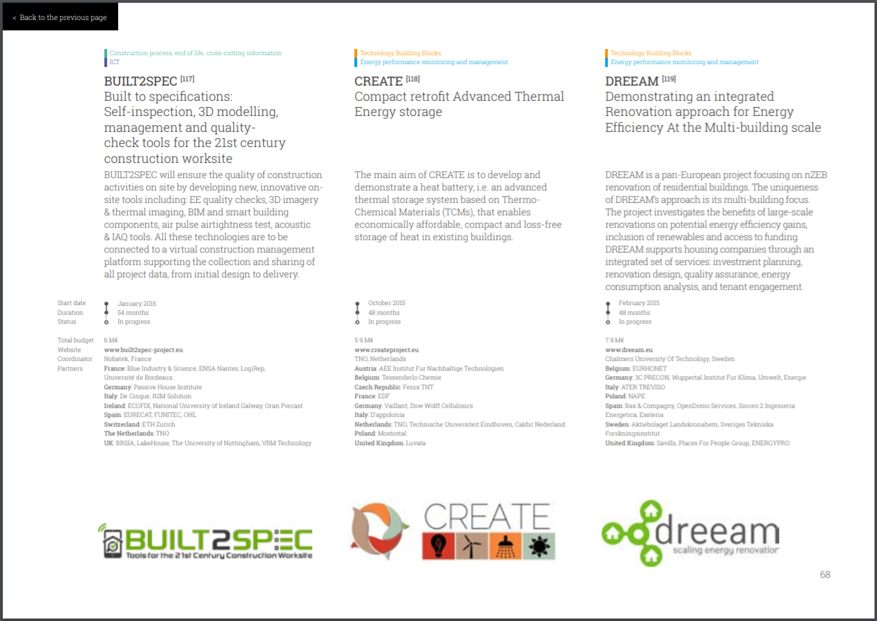 create ectp publication